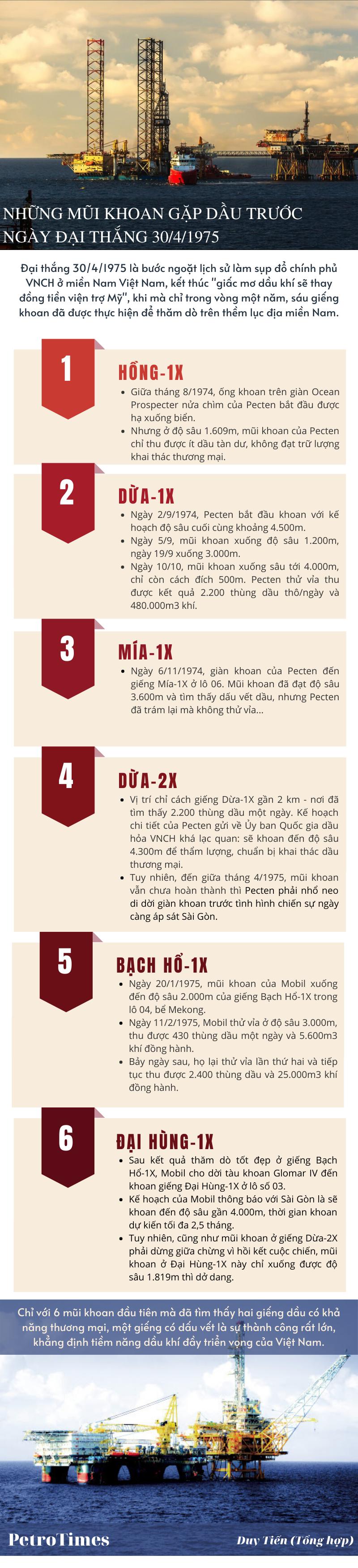 infographic nhung mui khoan gap dau truoc ngay dai thang 3041975