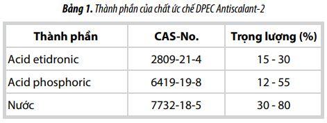 nghien cuu san xuat chat phu gia uc che sa lang muoi dpec antiscalant 2 trong cac gieng khoan khai thac dau khi