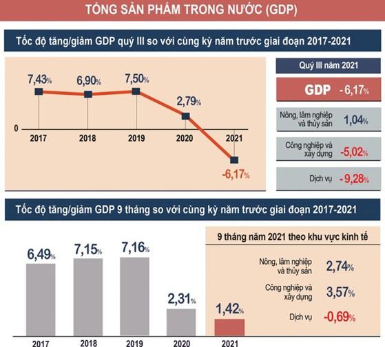 Bàn về mô hình phát triển kinh tế Việt Nam cho tương lai (P2)