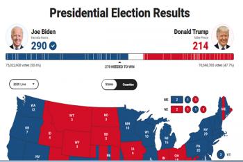 Giá vàng sẽ ra sao sau bầu cử Tổng thống Mỹ?