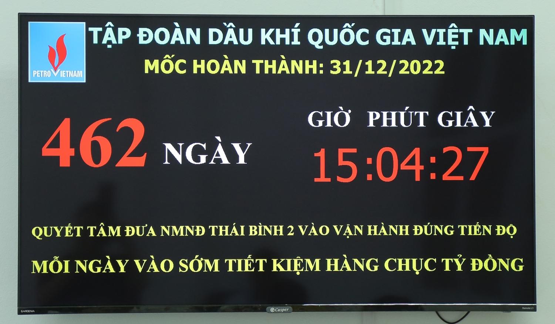 Tổng Giám đốc Petrovietnam Lê Mạnh Hùng kiểm tra tiến độ Dự án NMNĐ Thái Bình 2