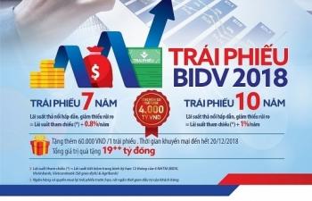 BIDV dành hơn 19 tỷ đồng quà tặng cho khách hàng mua trái phiếu