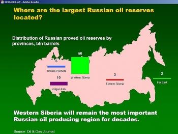 Trữ lượng dầu của Nga năm 2019 tăng 2 tỷ tấn