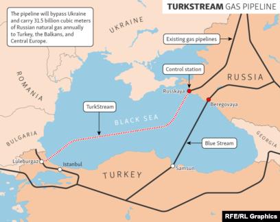 Gazprom đang mất thị phần khí đốt tại thị trường Thổ Nhĩ Kỳ