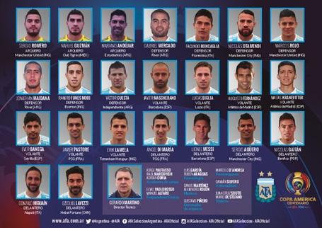 tay ban nha argentina chot danh sach cau thu tham du world cup 2018