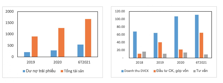 PSI: Kết quả ấn tượng sau 3 năm đổi mới