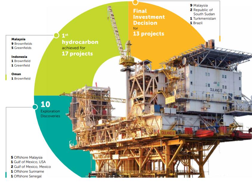 Kỳ 2: Quản lý nhà nước về thăm dò khai thác dầu khí trên thế giới